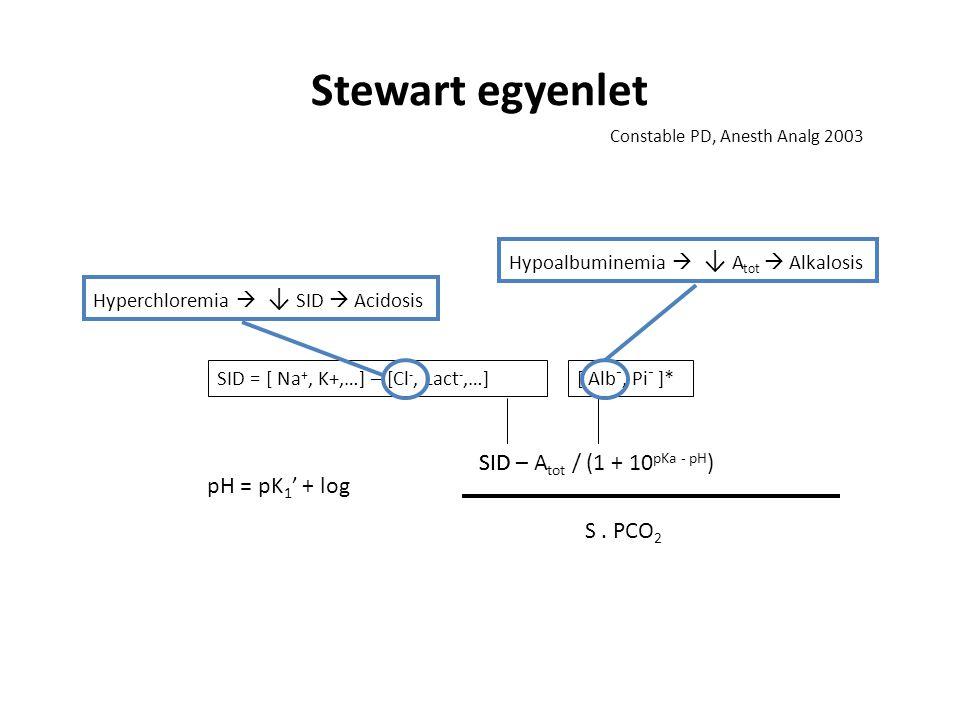 pH = pK 1 ' + log SID – A tot / (1 + 10 pKa - pH ) S. PCO 2 Constable PD, Anesth Analg 2003 SID = [ Na +, K+,…] – [Cl -, Lact -,…] [ Alb -, Pi - ]* SI