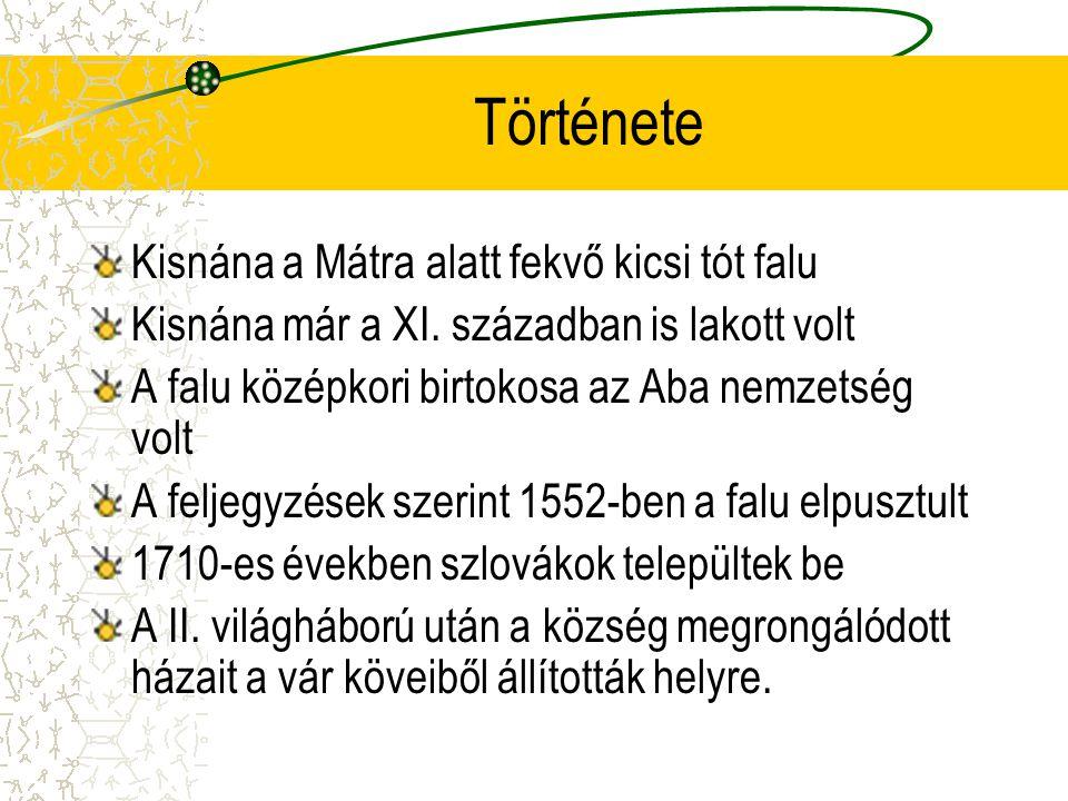Általános adatok Névjegy TelepülésKisnána Település rangjaKözség Lakosok száma1 200 Telefon körzetszám37 Irányítószám3264 (forrás: http://www.vendegvaro.hu/5-1362)
