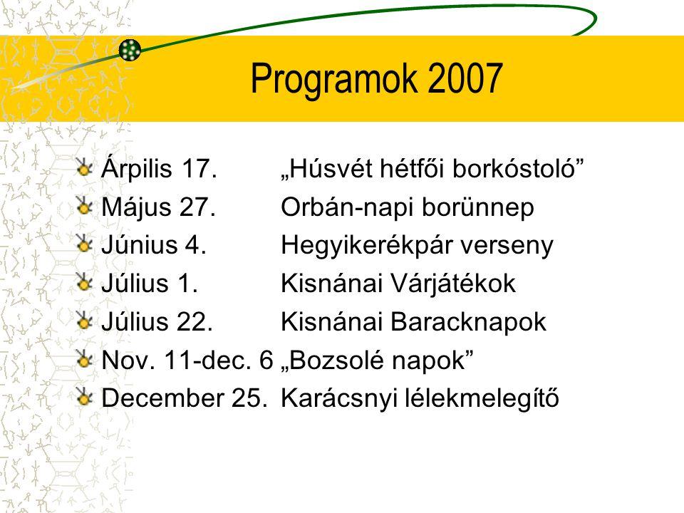 """Programok 2007 Árpilis 17.""""Húsvét hétfői borkóstoló"""" Május 27.Orbán-napi borünnep Június 4.Hegyikerékpár verseny Július 1.Kisnánai Várjátékok Július 2"""