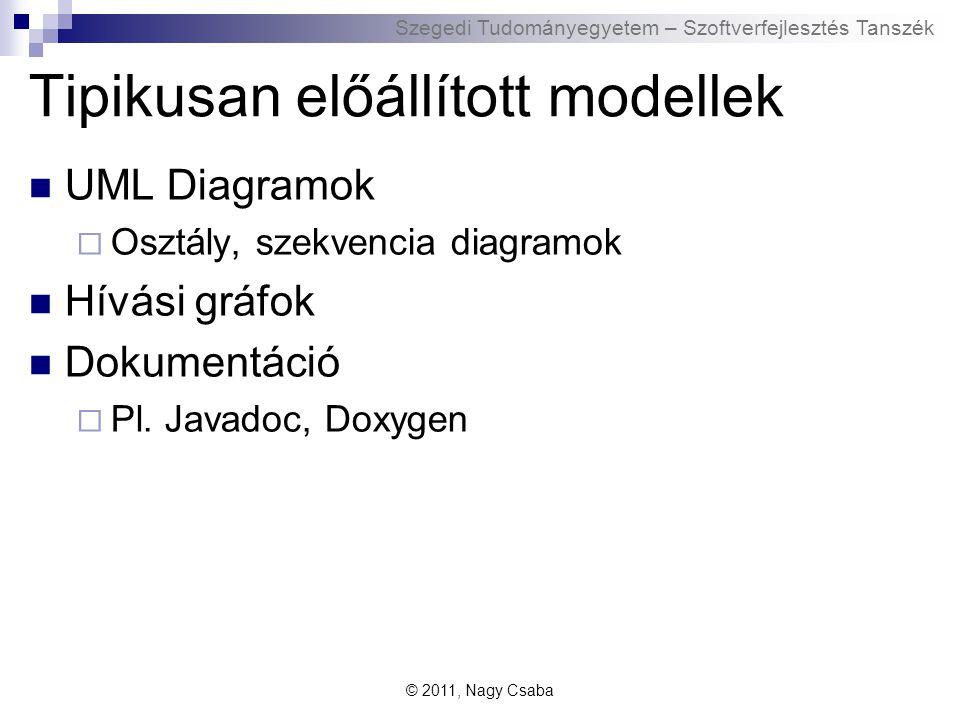 Szegedi Tudományegyetem – Szoftverfejlesztés Tanszék Tipikusan előállított modellek UML Diagramok  Osztály, szekvencia diagramok Hívási gráfok Dokumentáció  Pl.