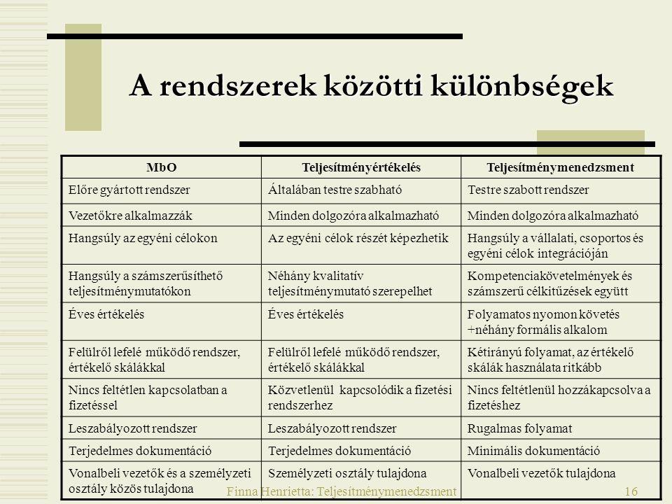 Finna Henrietta: Teljesítménymenedzsment16 A rendszerek közötti különbségek MbOTeljesítményértékelésTeljesítménymenedzsment Előre gyártott rendszerÁlt