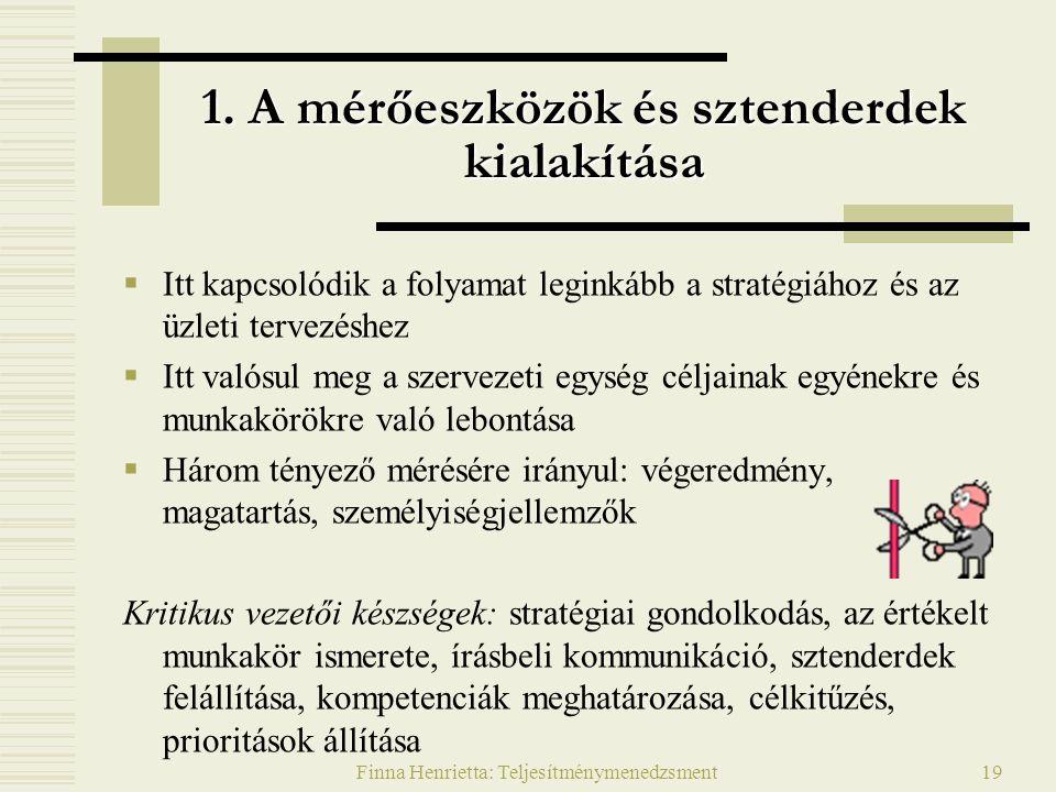 Finna Henrietta: Teljesítménymenedzsment19 1. A mérőeszközök és sztenderdek kialakítása  Itt kapcsolódik a folyamat leginkább a stratégiához és az üz