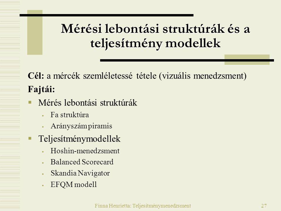 Finna Henrietta: Teljesítménymenedzsment27 Mérési lebontási struktúrák és a teljesítmény modellek Cél: a mércék szemléletessé tétele (vizuális menedzsment) Fajtái:  Mérés lebontási struktúrák  Fa struktúra  Arányszám piramis  Teljesítménymodellek  Hoshin-menedzsment  Balanced Scorecard  Skandia Navigator  EFQM modell