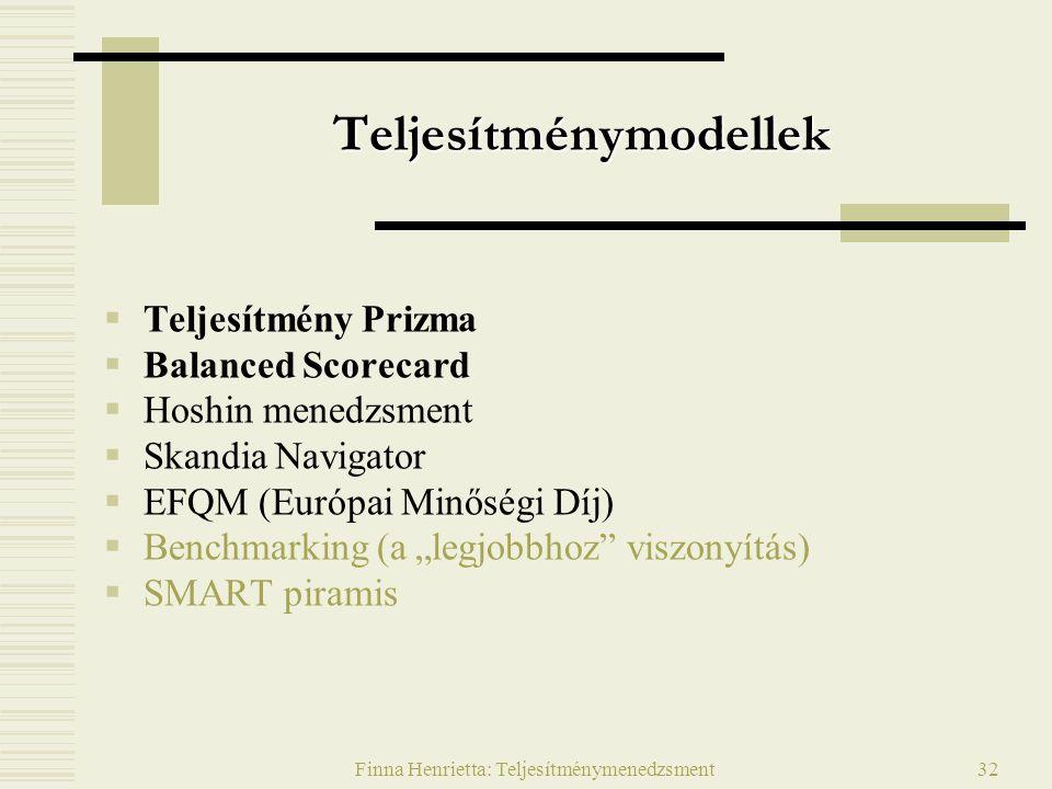 Finna Henrietta: Teljesítménymenedzsment32 Teljesítménymodellek  Teljesítmény Prizma  Balanced Scorecard  Hoshin menedzsment  Skandia Navigator 