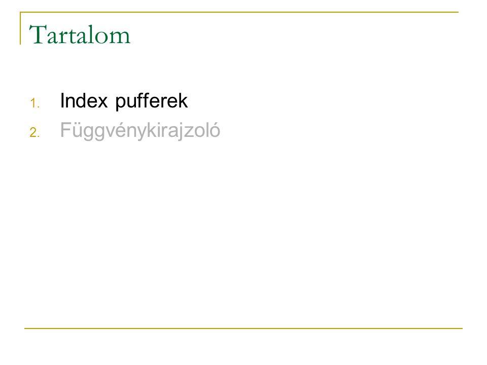 Tartalom 1. Index pufferek 2. Függvénykirajzoló