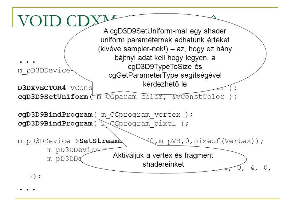 VOID CDXMyApp::Render()...