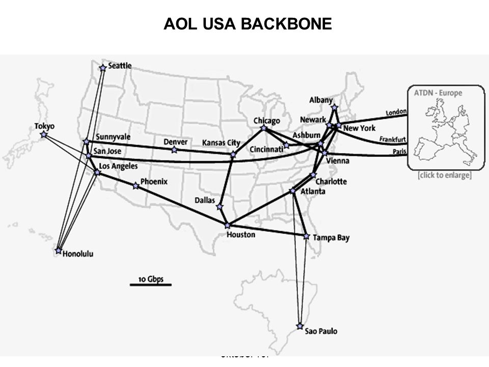 10 AOL USA BACKBONE