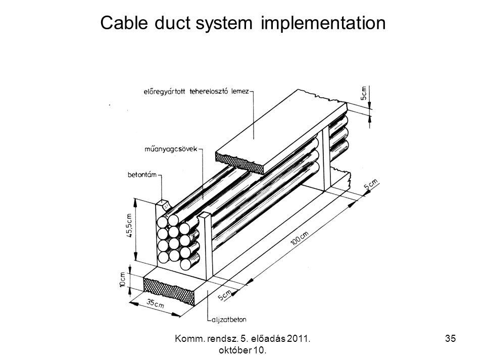 Komm. rendsz. 5. előadás 2011. október 10. 35 Cable duct system implementation
