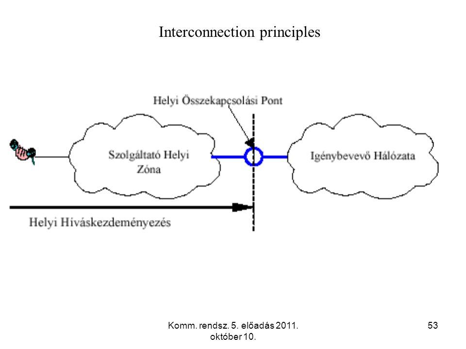 Komm. rendsz. 5. előadás 2011. október 10. 53 Interconnection principles