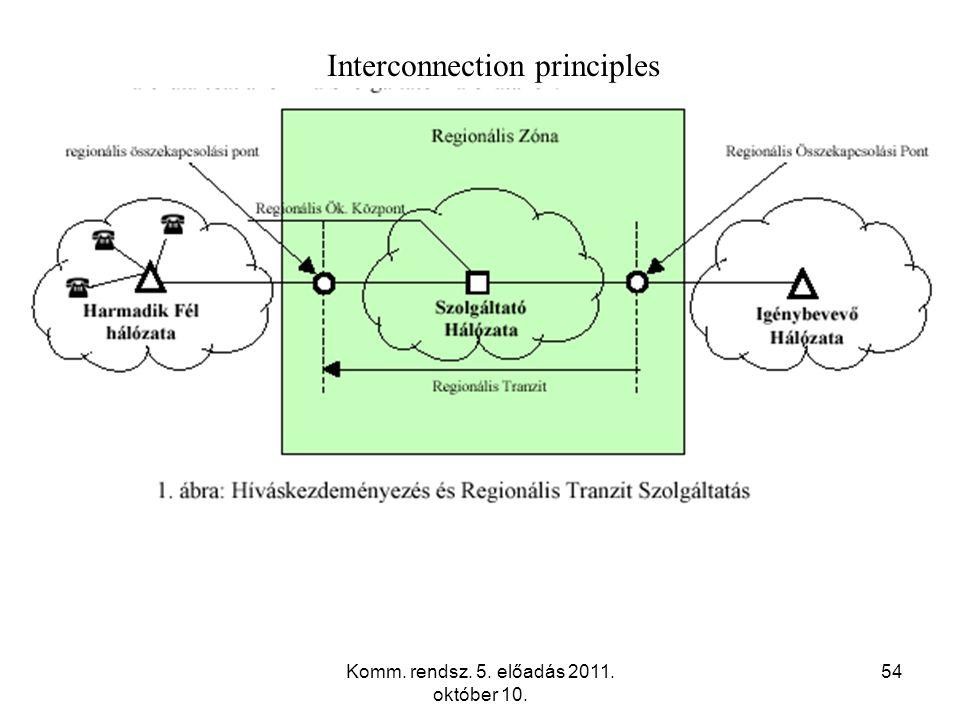 Komm. rendsz. 5. előadás 2011. október 10. 54 Interconnection principles