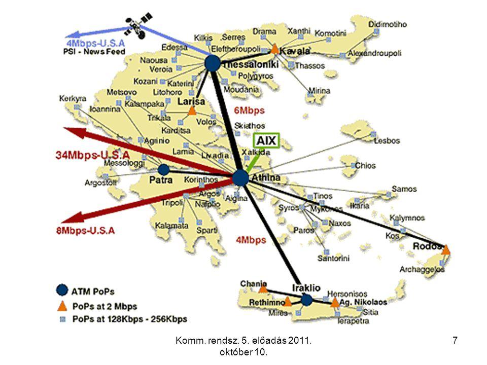Komm.rendsz. 5. előadás 2011. október 10. 18 Brief history II.