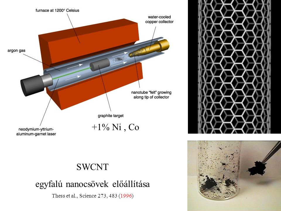 SWCNT egyfalú nanocsövek előállítása Thess et al., Science 273, 483 (1996) +1% Ni, Co