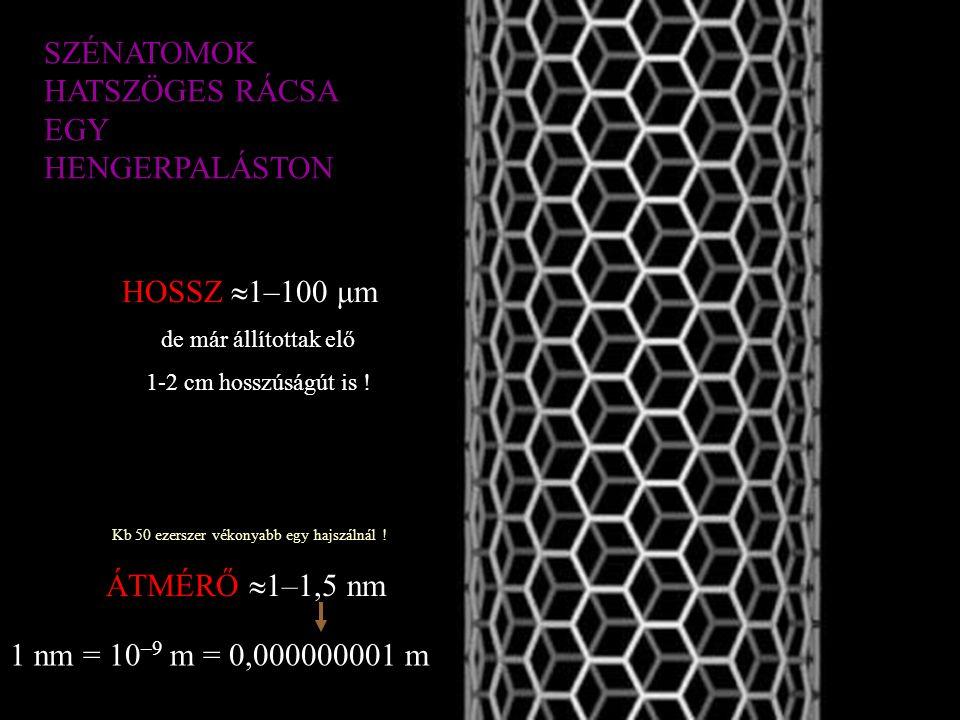 HOSSZ  1–100 μm de már állítottak elő 1-2 cm hosszúságút is .