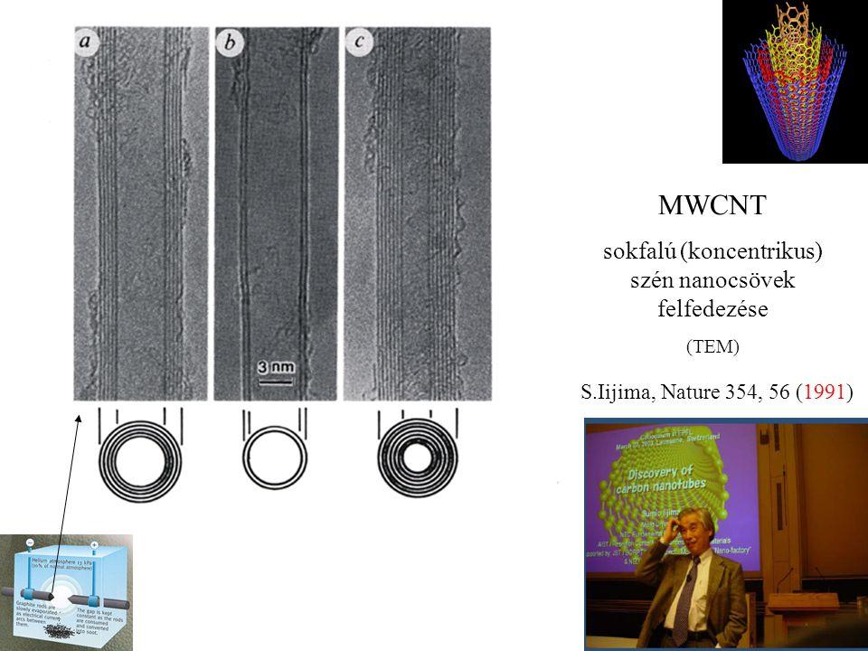 S.Iijima, Nature 354, 56 (1991) MWCNT sokfalú (koncentrikus) szén nanocsövek felfedezése (TEM)