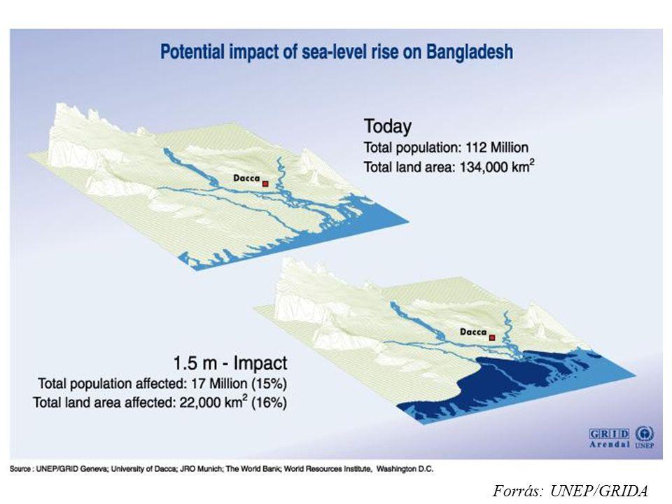 Forrás: UNEP/GRIDA