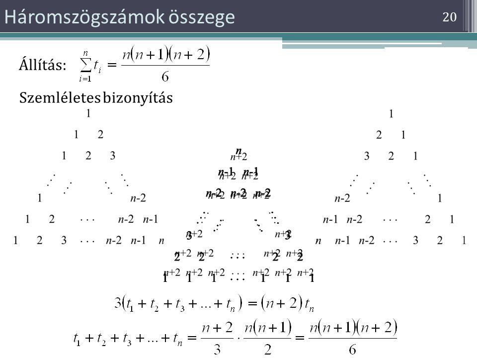 Háromszögszámok összege 20 Szemléletes bizonyítás Állítás: