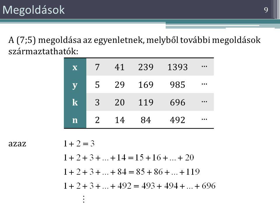 9 Megoldások x7412391393... y529169985... k320119696... n21484492... azaz A (7;5) megoldása az egyenletnek, melyből további megoldások származtathatók