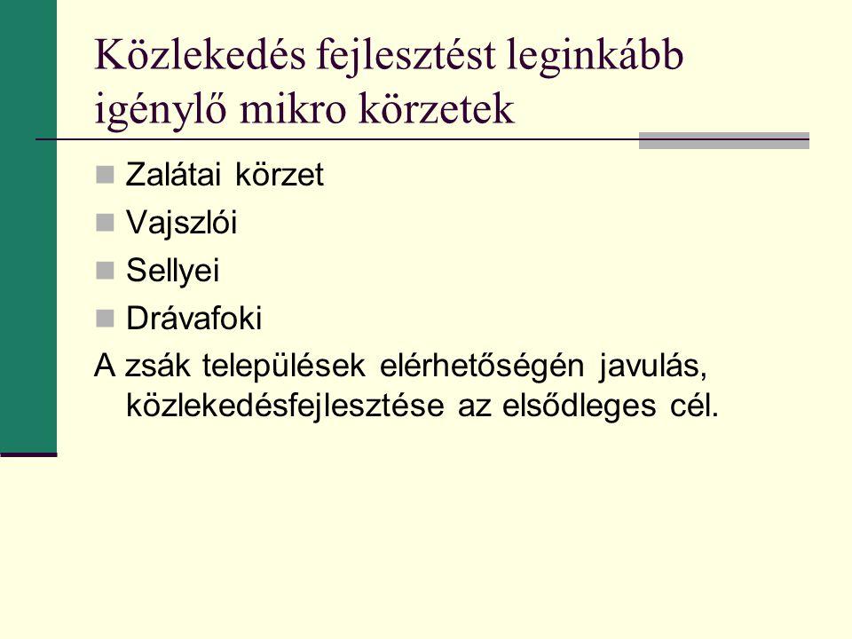 Közlekedés fejlesztést leginkább igénylő mikro körzetek Zalátai körzet Vajszlói Sellyei Drávafoki A zsák települések elérhetőségén javulás, közlekedésfejlesztése az elsődleges cél.