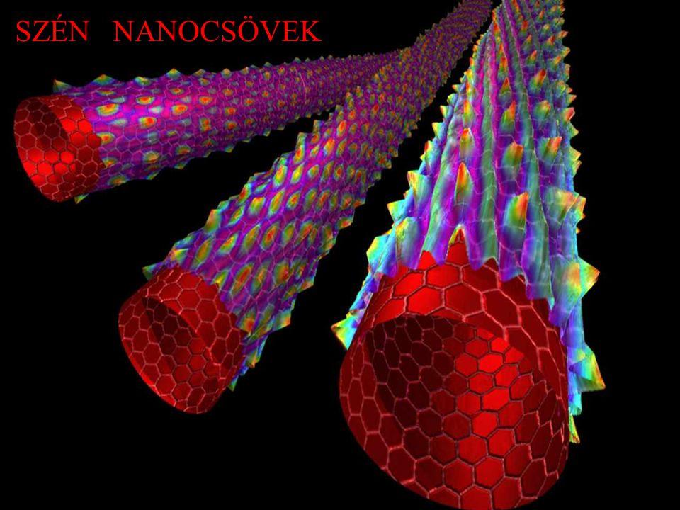 Pásztázó alagútmikroszkóp (STM) felvételek egyfalú szén nanocsőről (11,7) 1,4 nm