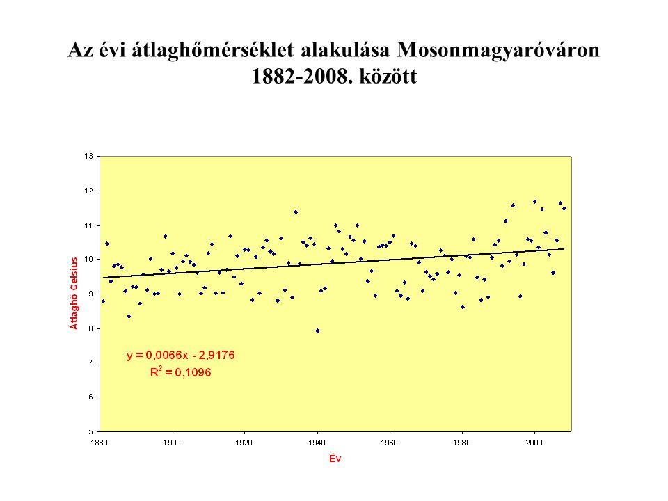 Kutatás – fejlesztés főbb adatai Győr-Moson-Sopron megyében Megnevezés 2000.2006.2007.2008.2009.