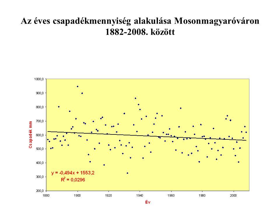 A 2010. és 2011. évek meteorológiai adatai Mosonmagyaróváron