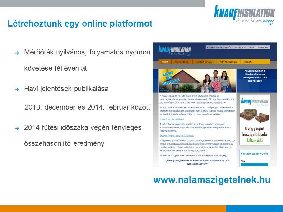 Létrehoztunk egy online platformot Mérőórák nyilvános, folyamatos nyomon követése fél éven át Havi jelentések publikálása 2013.