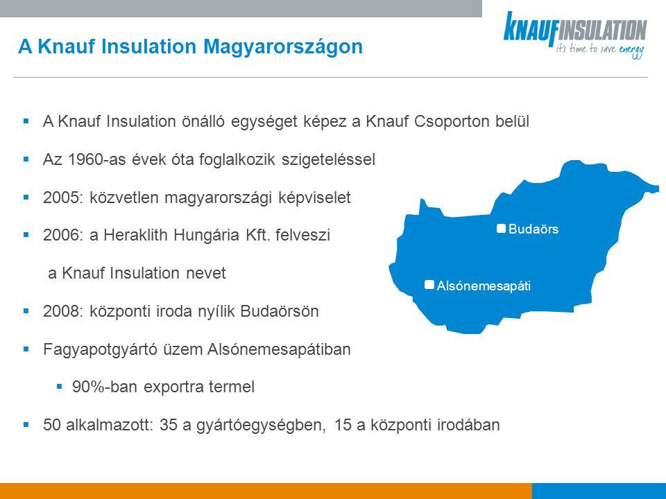 A Knauf Insulation Magyarországon  A Knauf Insulation önálló egységet képez a Knauf Csoporton belül  Az 1960-as évek óta foglalkozik szigeteléssel  2005: közvetlen magyarországi képviselet  2006: a Heraklith Hungária Kft.