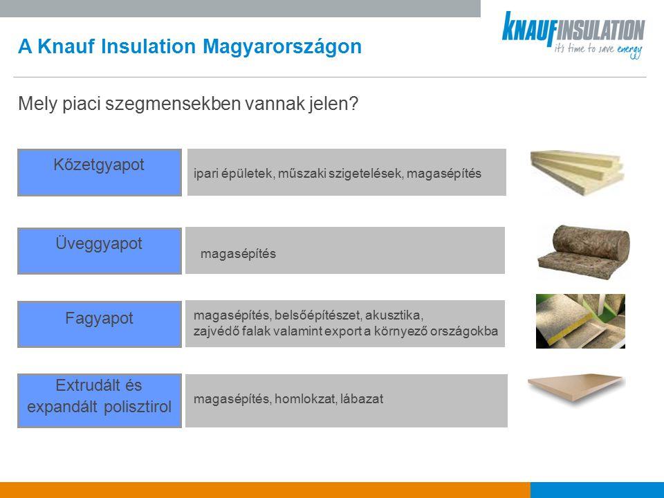 A Knauf Insulation Magyarországon Mely piaci szegmensekben vannak jelen.