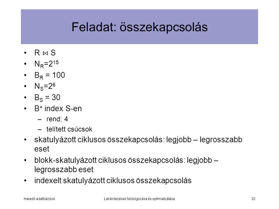 Haladó adatbázisokLekérdezések feldolgozása és optimalizálása32 Feladat: összekapcsolás R ⋈ S N R =2 15 B R = 100 N S =2 6 B S = 30 B + index S-en –rend: 4 –telített csúcsok skatulyázott ciklusos összekapcsolás: legjobb – legrosszabb eset blokk-skatulyázott ciklusos összekapcsolás: legjobb – legrosszabb eset indexelt skatulyázott ciklusos összekapcsolás