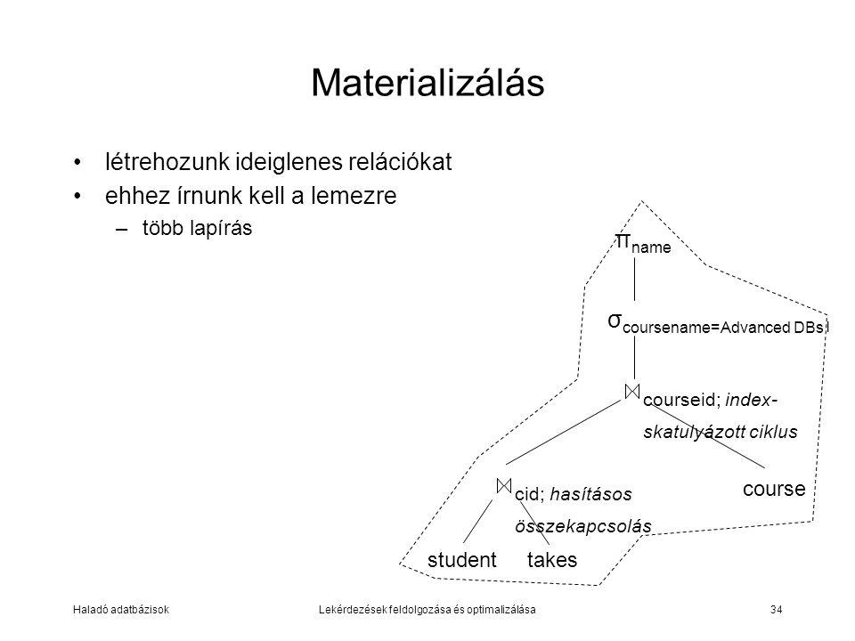 Haladó adatbázisokLekérdezések feldolgozása és optimalizálása34 Materializálás létrehozunk ideiglenes relációkat ehhez írnunk kell a lemezre –több lapírás σ coursename=Advanced DBs l studenttakes cid; hasításos összekapcsolás courseid; index- skatulyázott ciklus course π name