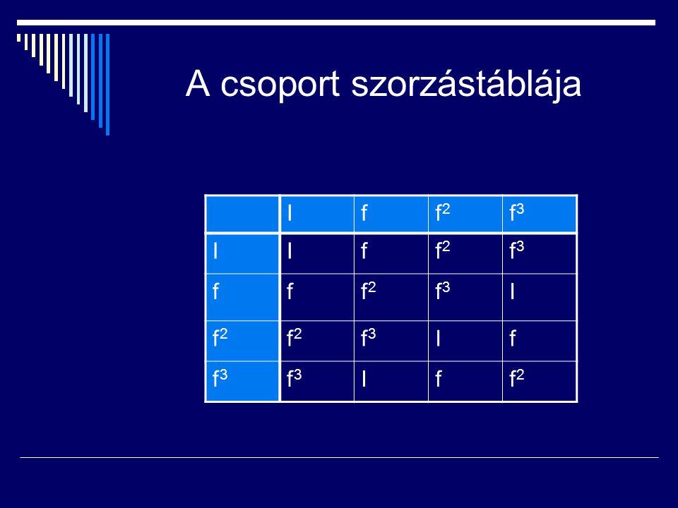 A csoport szorzástáblája Iff2f2 f3f3 IIff2f2 f3f3 fff2f2 f3f3 I f2f2 f2f2 f3f3 If f3f3 f3f3 Iff2f2