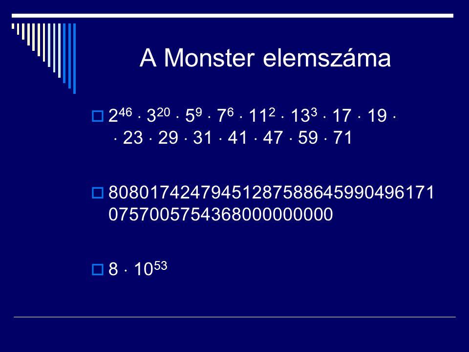 A Monster elemszáma  2 46  3 20  5 9  7 6  11 2  13 3  17  19   23  29  31  41  47  59  71  80801742479451287588645990496171 07570057