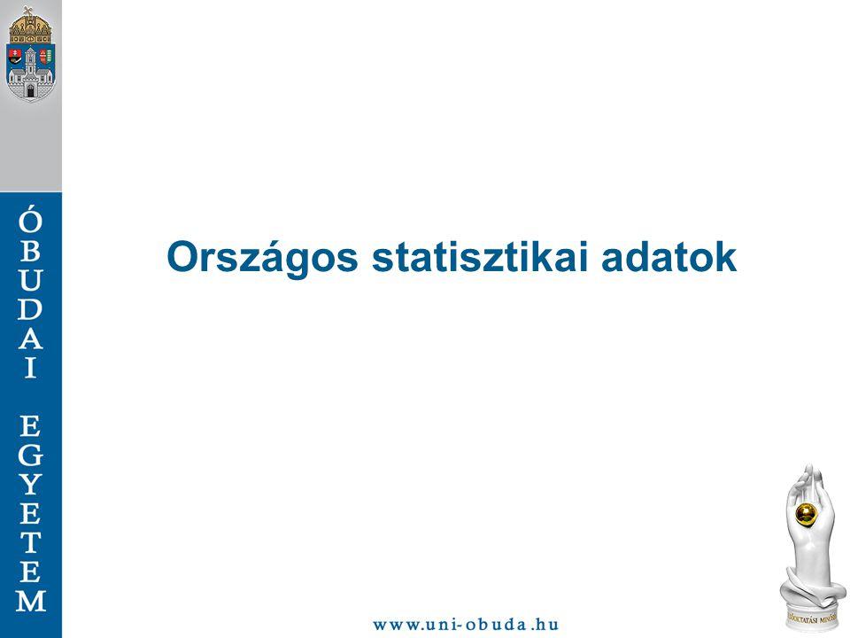 Országos statisztikai adatok