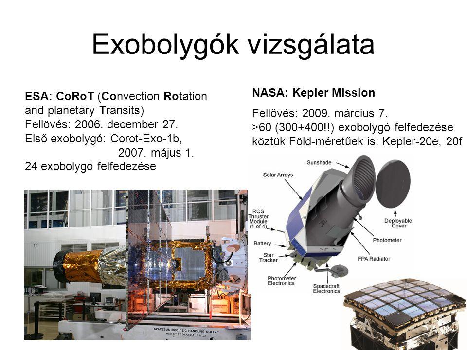 Exobolygók vizsgálata ESA: CoRoT (Convection Rotation and planetary Transits) Fellövés: 2006. december 27. Első exobolygó: Corot-Exo-1b, 2007. május 1