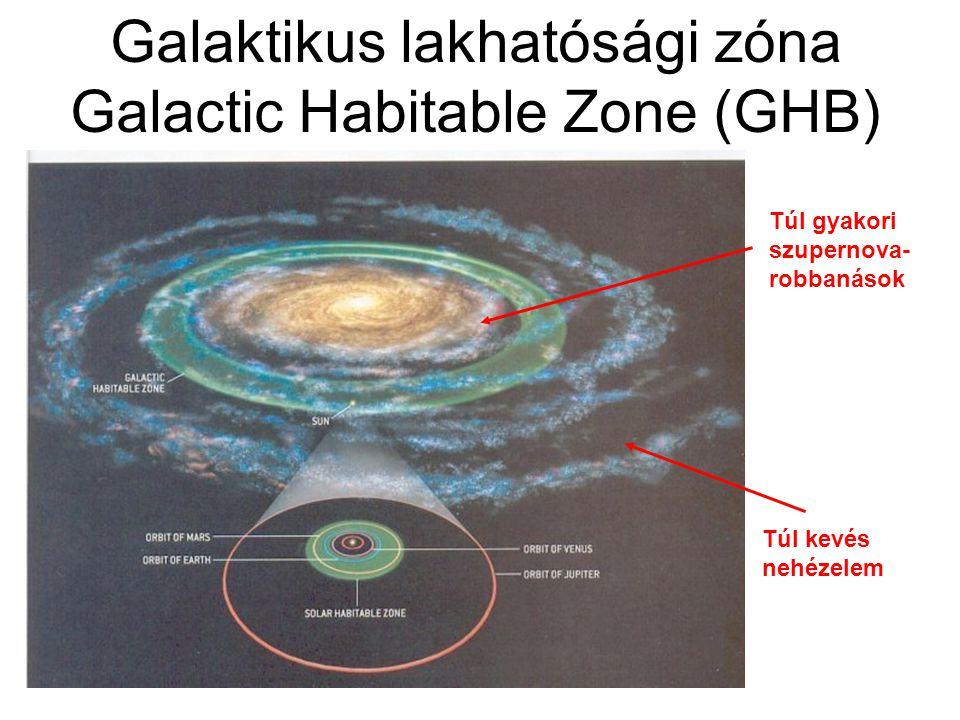 Túl gyakori szupernova- robbanások Túl kevés nehézelem Galaktikus lakhatósági zóna Galactic Habitable Zone (GHB)