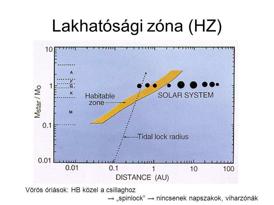"""Lakhatósági zóna (HZ) Vörös óriások: HB közel a csillaghoz → """"spinlock"""" → nincsenek napszakok, viharzónák"""