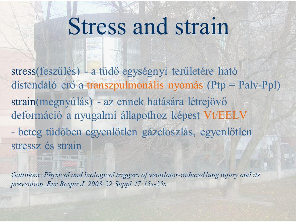 Stress and strain stress(feszülés) - a tüdő egységnyi területére ható distendáló erő a transzpulmonális nyomás (Ptp = Palv-Ppl) strain(megnyúlás) - az