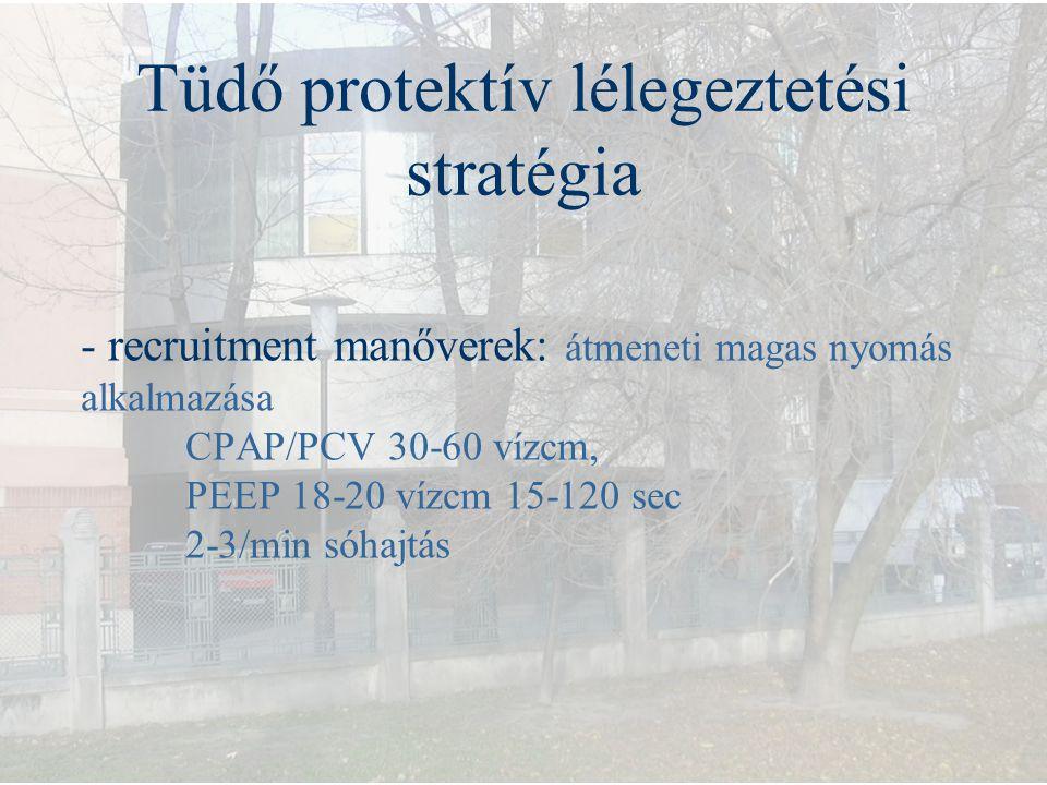 Tüdő protektív lélegeztetési stratégia - recruitment manőverek: átmeneti magas nyomás alkalmazása CPAP/PCV 30-60 vízcm, PEEP 18-20 vízcm 15-120 sec 2-