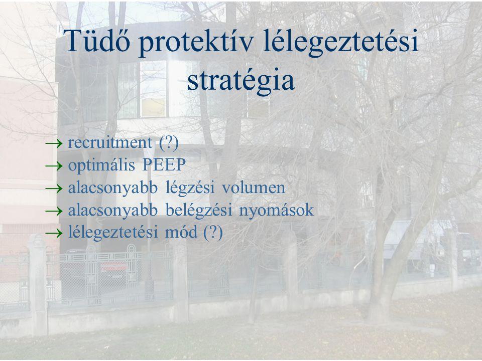 Tüdő protektív lélegeztetési stratégia  recruitment (?)  optimális PEEP  alacsonyabb légzési volumen  alacsonyabb belégzési nyomások  lélegezteté