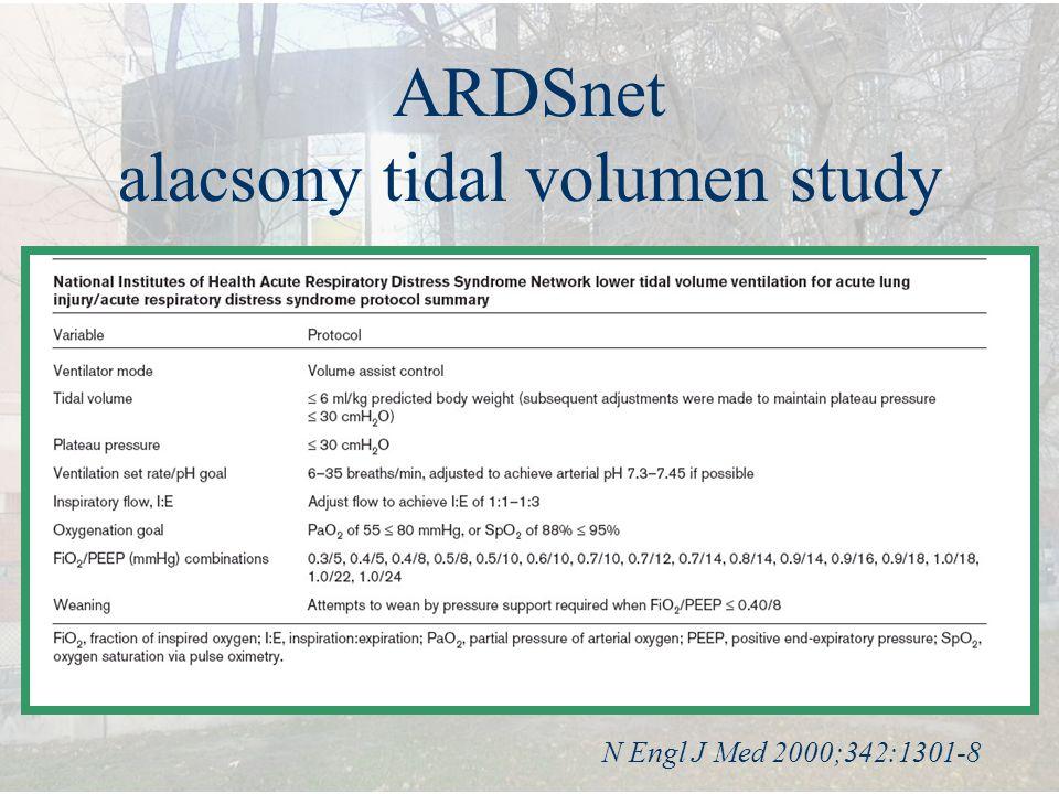 N Engl J Med 2000;342:1301-8