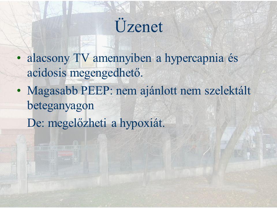Üzenet alacsony TV amennyiben a hypercapnia és acidosis megengedhető. Magasabb PEEP: nem ajánlott nem szelektált beteganyagon De: megelőzheti a hypoxi