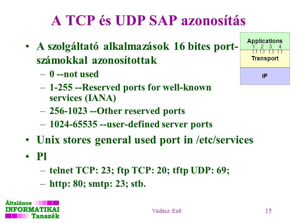Vadász Ea8 15 Applications Transport IP 1 2 3 4 ( ) ( ) A TCP és UDP SAP azonosítás A szolgáltató alkalmazások 16 bites port- számokkal azonosítottak