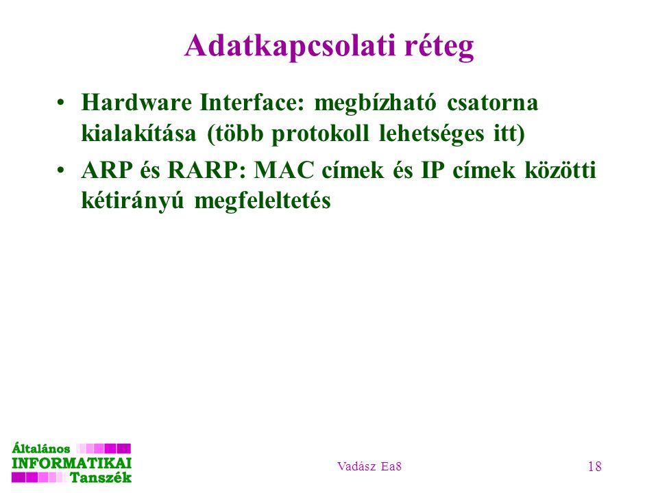 Vadász Ea8 18 Adatkapcsolati réteg Hardware Interface: megbízható csatorna kialakítása (több protokoll lehetséges itt) ARP és RARP: MAC címek és IP cí