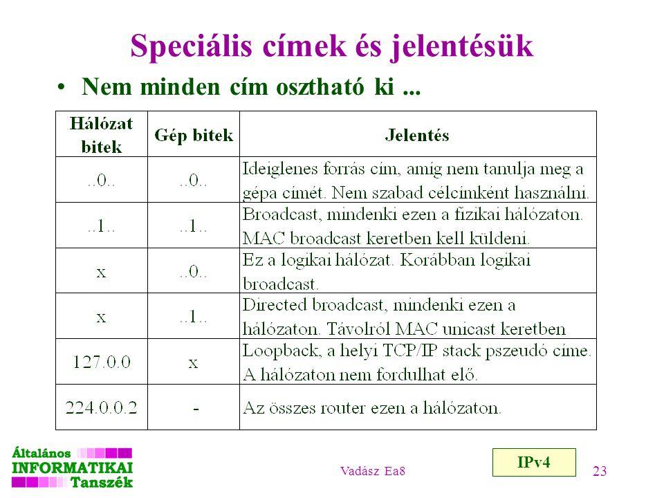 Vadász Ea8 23 Speciális címek és jelentésük Nem minden cím osztható ki... IPv4