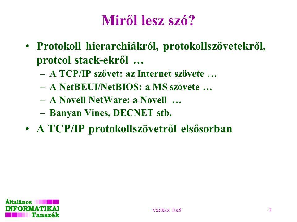 Vadász Ea8 3 Miről lesz szó? Protokoll hierarchiákról, protokollszövetekről, protcol stack-ekről … –A TCP/IP szövet: az Internet szövete … –A NetBEUI/