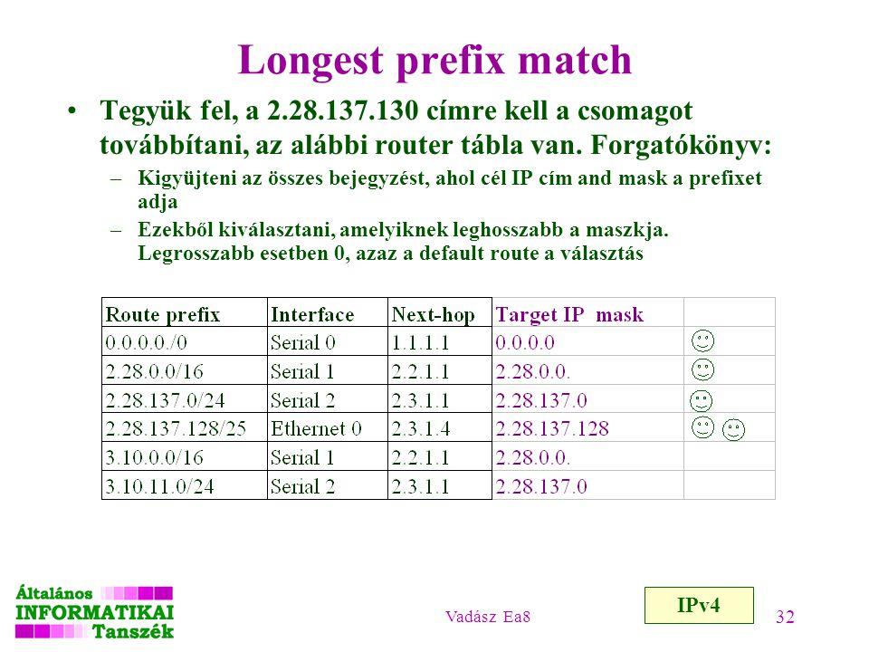 Vadász Ea8 32 Longest prefix match Tegyük fel, a 2.28.137.130 címre kell a csomagot továbbítani, az alábbi router tábla van. Forgatókönyv: –Kigyüjteni