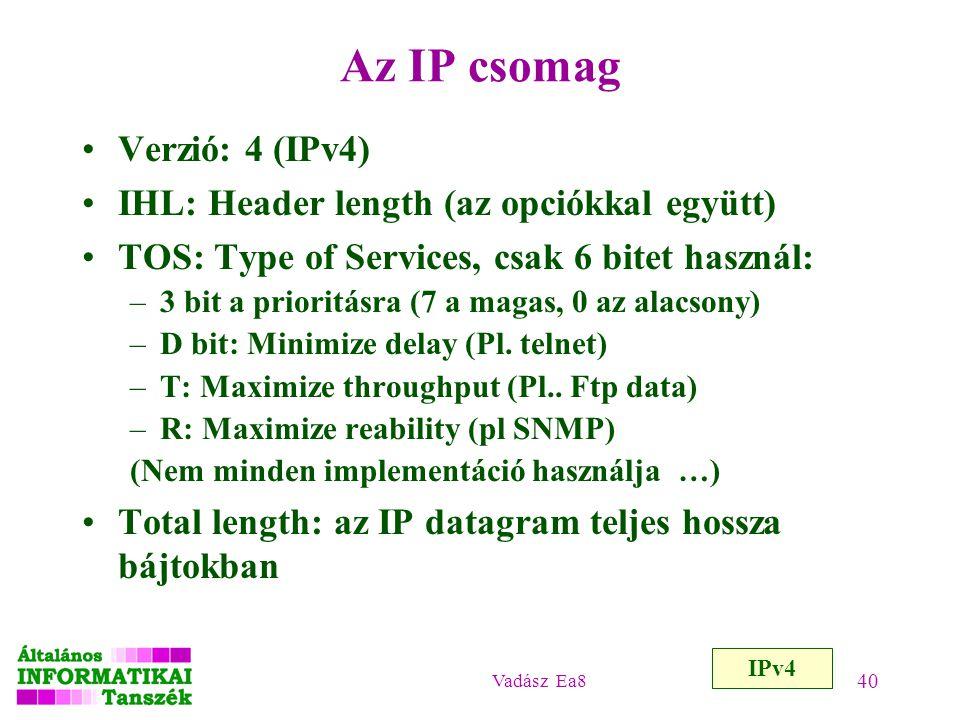 Vadász Ea8 40 Az IP csomag IPv4 Verzió: 4 (IPv4) IHL: Header length (az opciókkal együtt) TOS: Type of Services, csak 6 bitet használ: –3 bit a priori