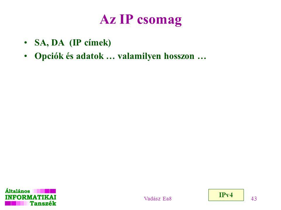 Vadász Ea8 43 Az IP csomag IPv4 SA, DA (IP címek) Opciók és adatok … valamilyen hosszon …