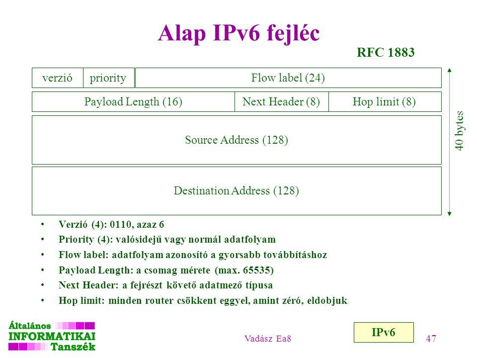 Vadász Ea8 47 Alap IPv6 fejléc Verzió (4): 0110, azaz 6 Priority (4): valósidejű vagy normál adatfolyam Flow label: adatfolyam azonosító a gyorsabb to