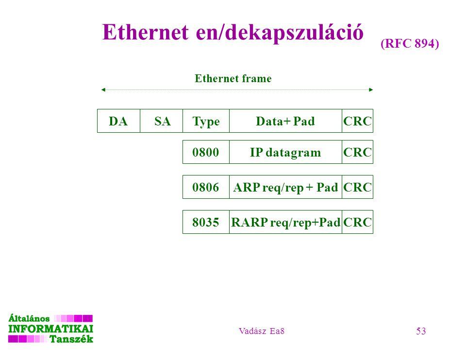 Vadász Ea8 53 Ethernet en/dekapszuláció Data+ PadType SACRCDA IP datagram0800CRC ARP req/rep + Pad0806CRC RARP req/rep+Pad8035CRC (RFC 894) Ethernet f